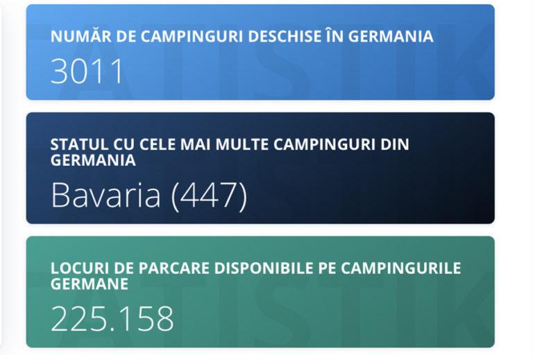 Statisticile turismului cu autorulota în Germania